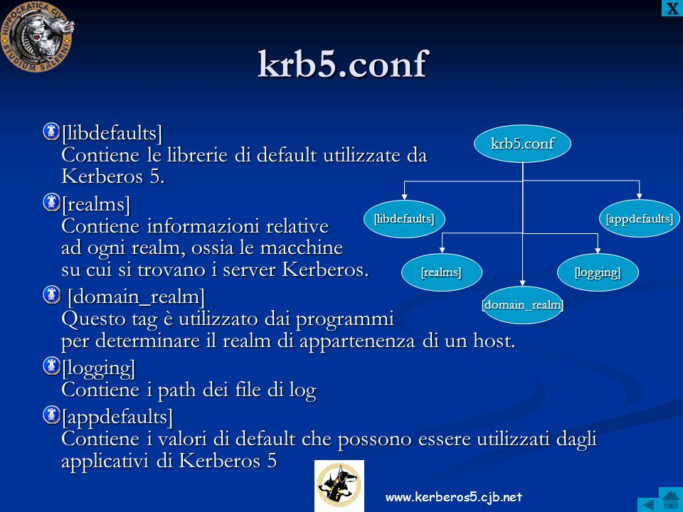 X krb5.conf. [libdefaults] Contiene le librerie di default utilizzate da Kerberos 5.